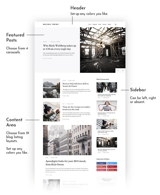 Melina - Personal Blog & Magazine WordPress Theme - 3